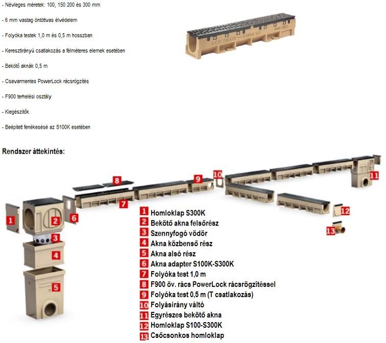 powerdrain sk aco magyarorsz g. Black Bedroom Furniture Sets. Home Design Ideas